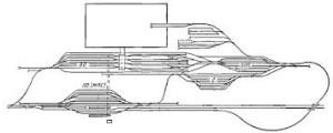 Схема железнодорожного пути